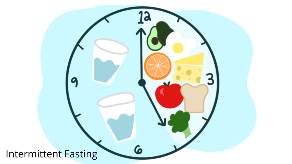 Intermittent Fasting for Faster Way To Fat Loss